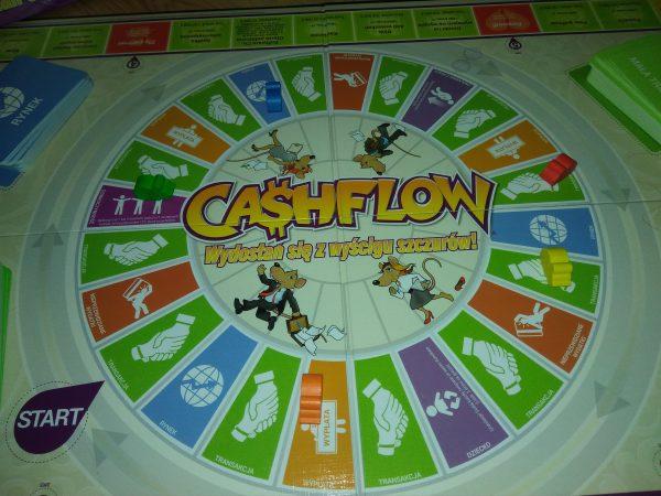 gra cashflow wyscig szczurów